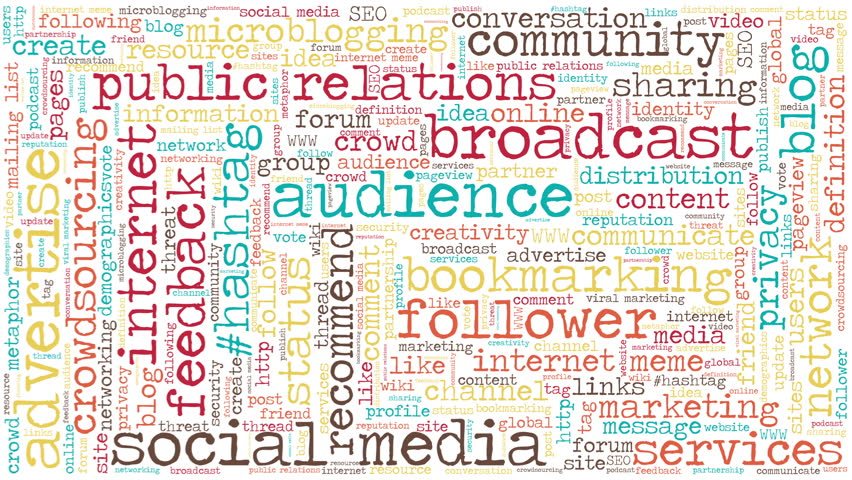 Animation of tag cloud containing words related to social media, marketing, blogs, social networks and Internet.