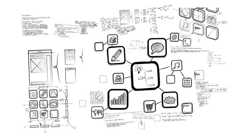 Mobile App Development Whiteboard Scribblings