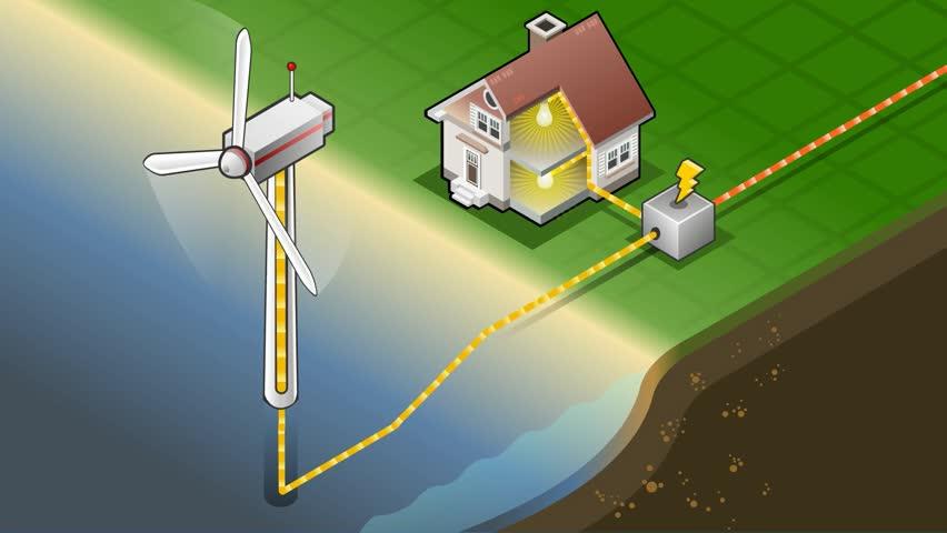 Offshore Wind Turbine Diagram Offshore Wind Turbines in