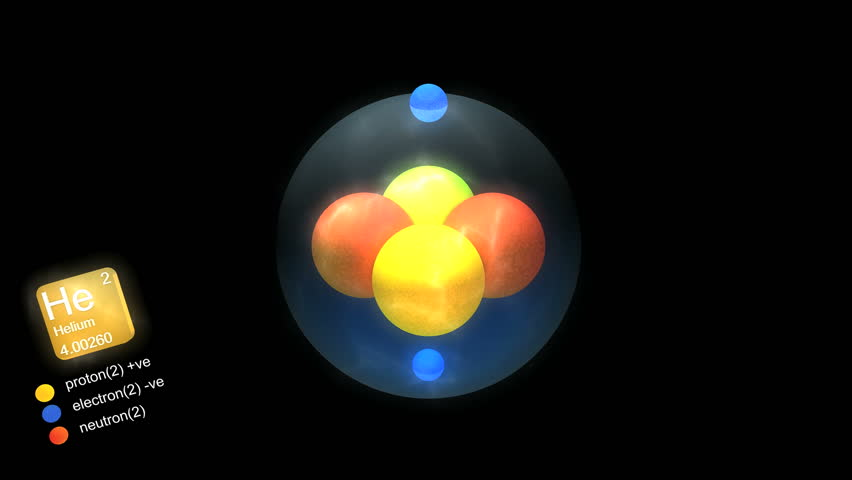 Helium atom, with element's symbol, number, mass and element type color.