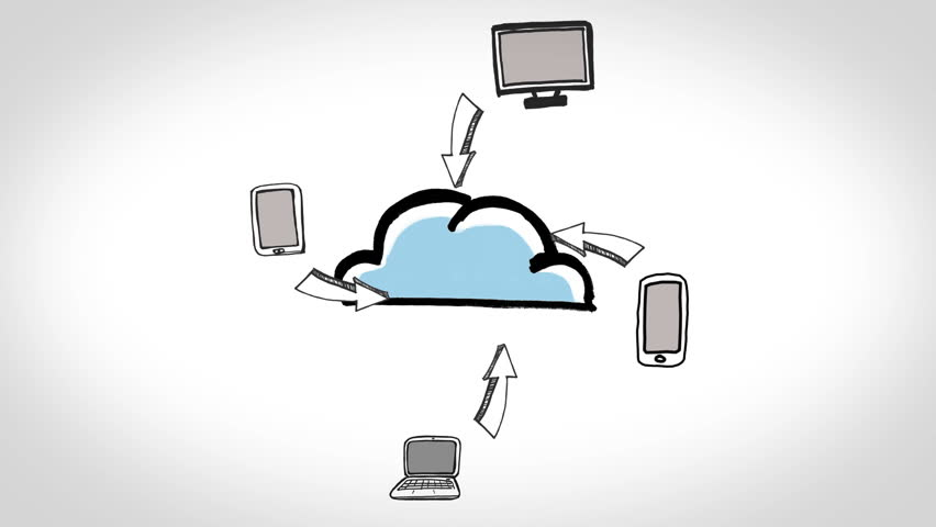 Animation showing electronic devices circling a cloud on white background - HD stock footage clip
