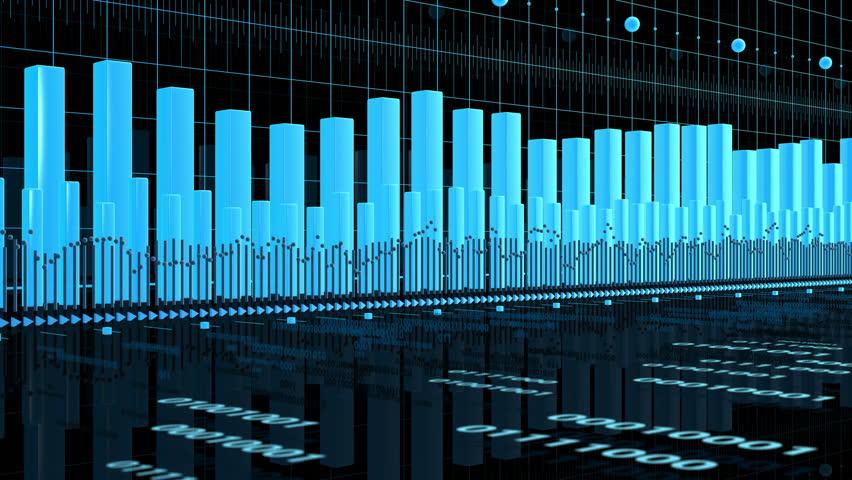 Forex 3d chart